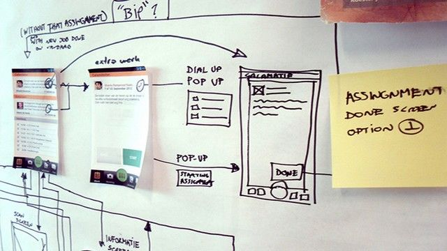 5 Additional Awesome UX Practices that Will Help Your Project Deliver Great UX