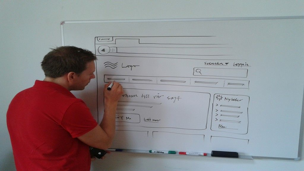 5 Further Awesome UX Practices that Will Help Your Project Deliver Great UX