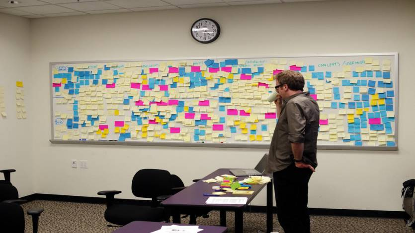 User Research – The Importance of Hypotheses