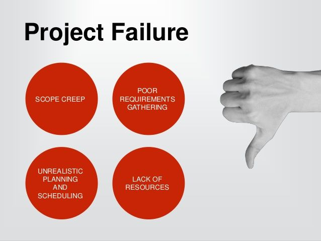 4 UX Indicators That Your Project is Going To Fail