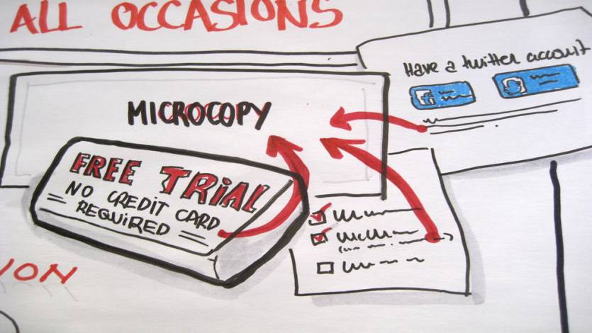 What is Micro-copy and How do We Deliver Good UX with it?