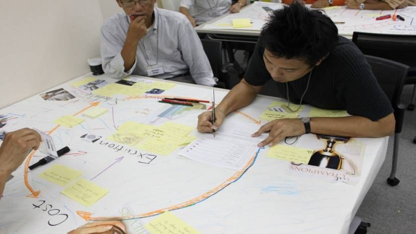UX Project Management Series: The Golden Rule of Project Management