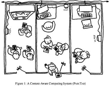 A Brief Introduction to Context Aware Computing
