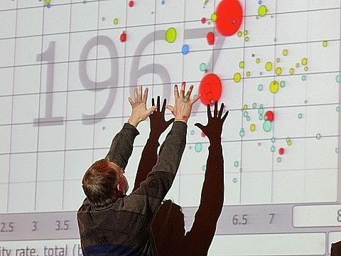 5 great Data visualisation tools