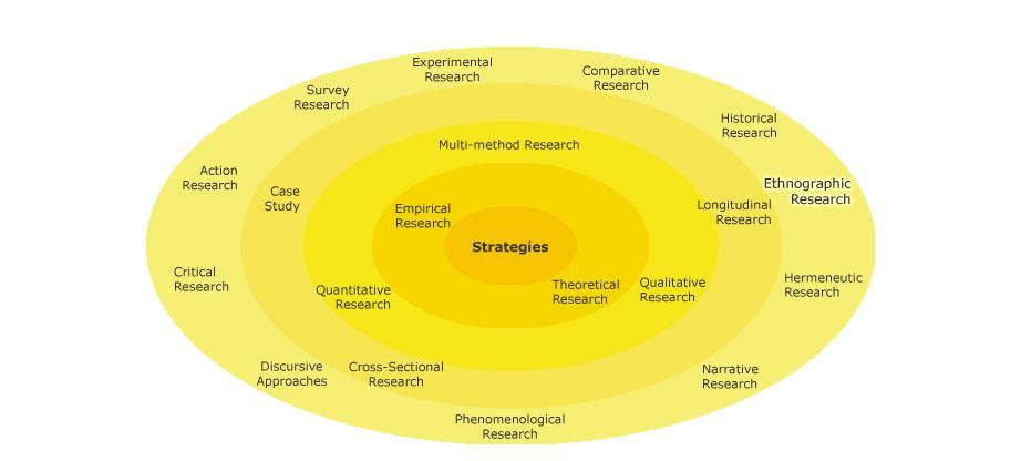 Two More Techniques that Can Help You Get Better Value from Ethnographic Research