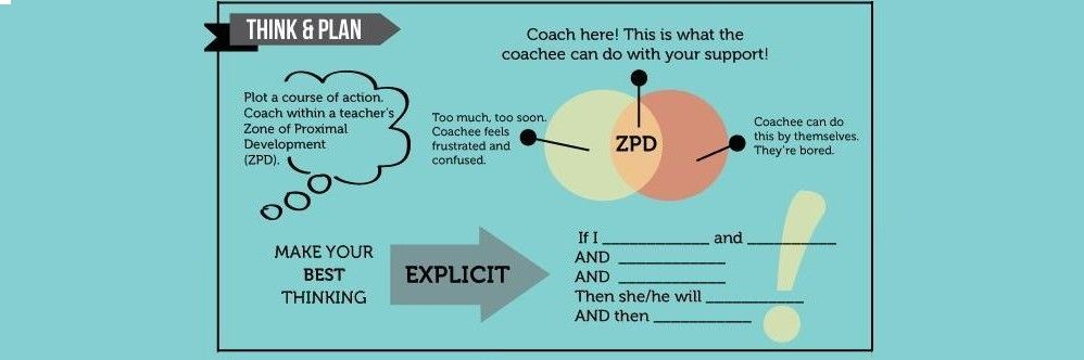 How to Coach UX Designers