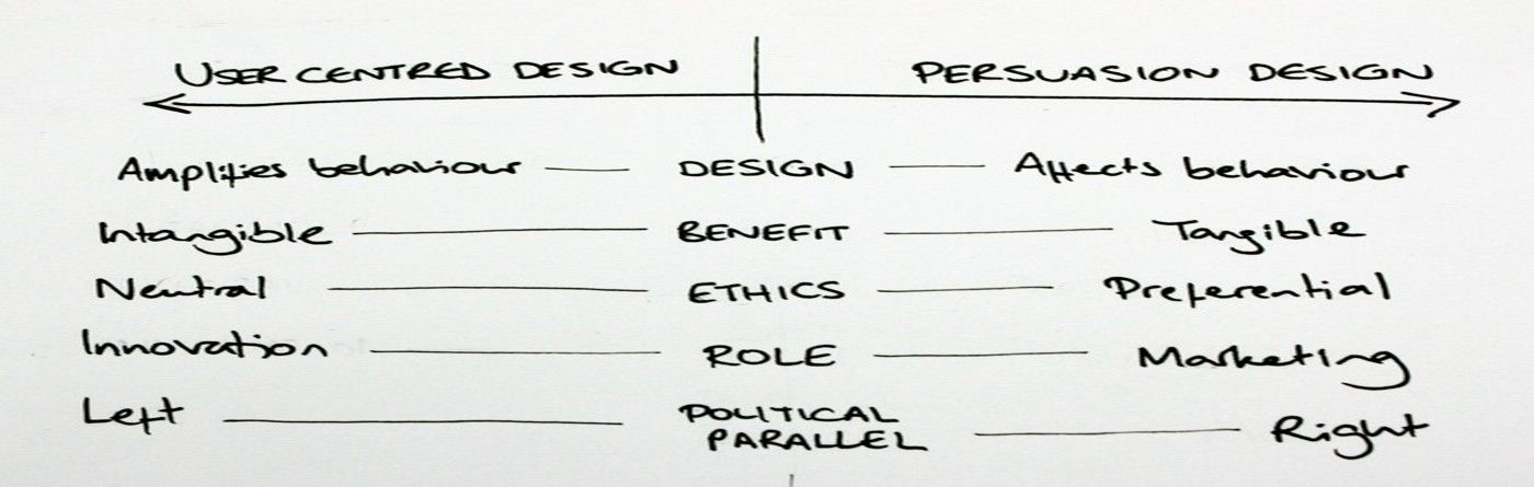 Persuasive UX Techniques that You Might Not Have Heard Of