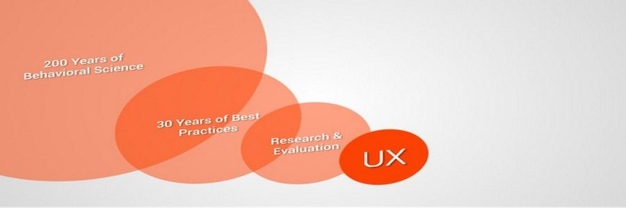 Isn't UX Just too Expensive?