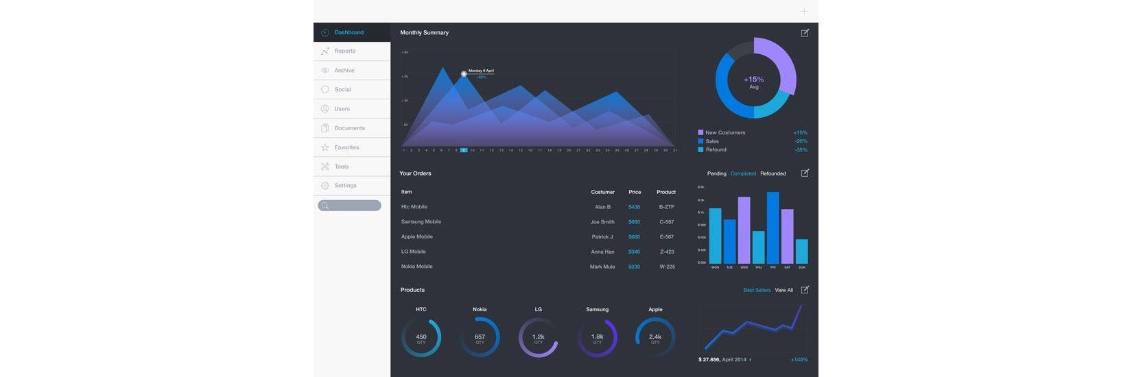 Information Dashboards A Quick Peek at Why They Matter