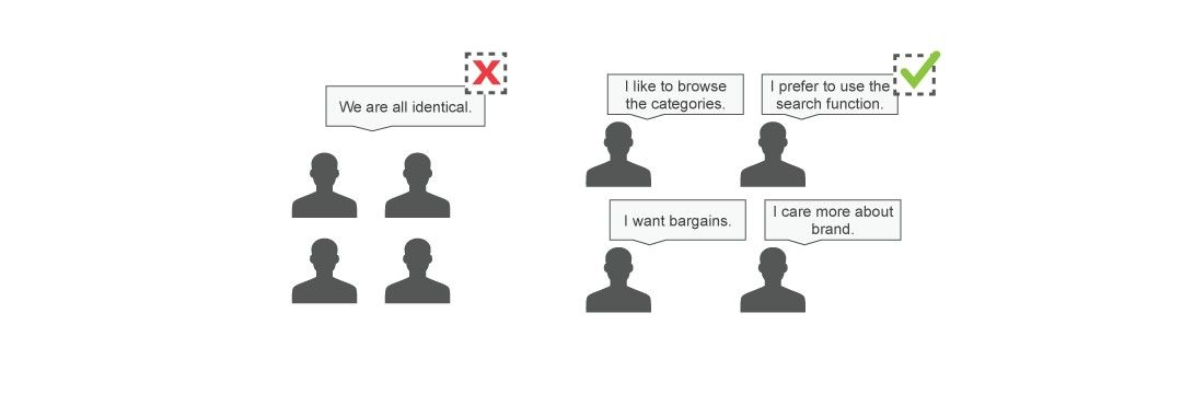Web User Behaviour Directed by Information Scent