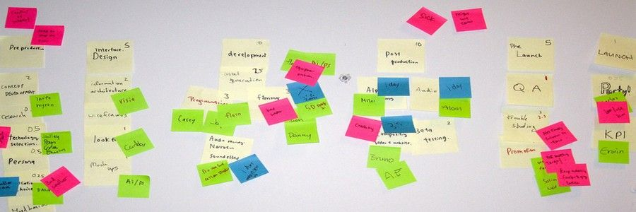 Design Management (An Introduction) - Taking Charge of Processes and People