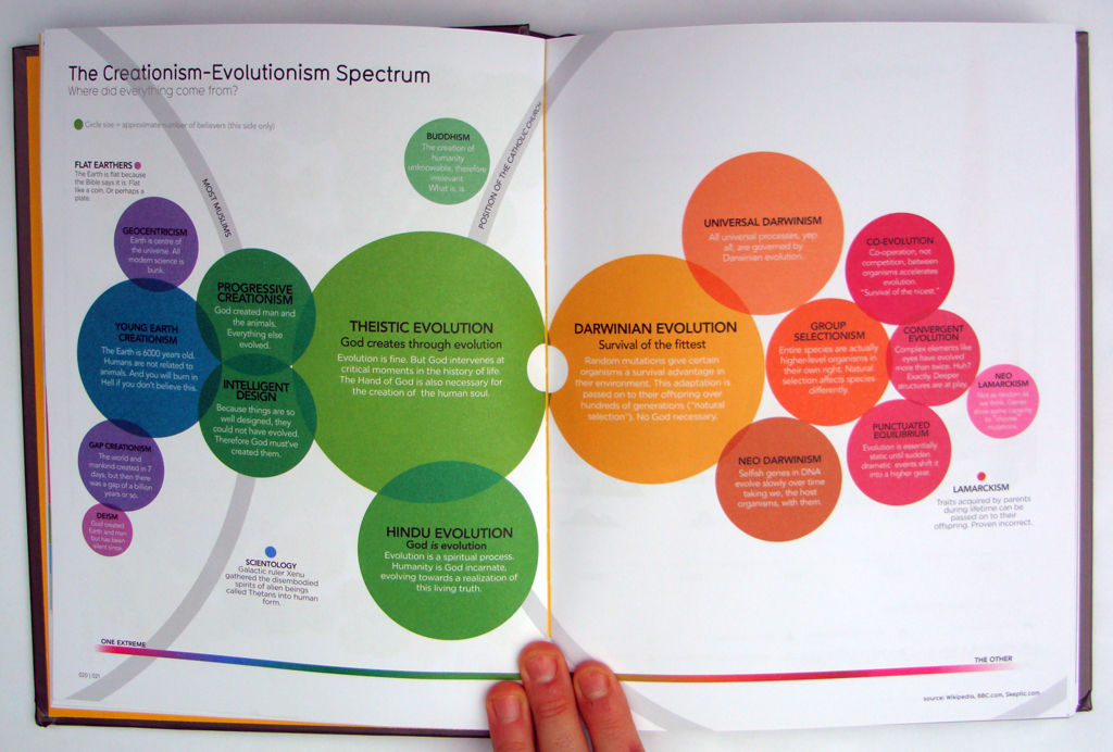 Information Visualization – A Brief Introduction