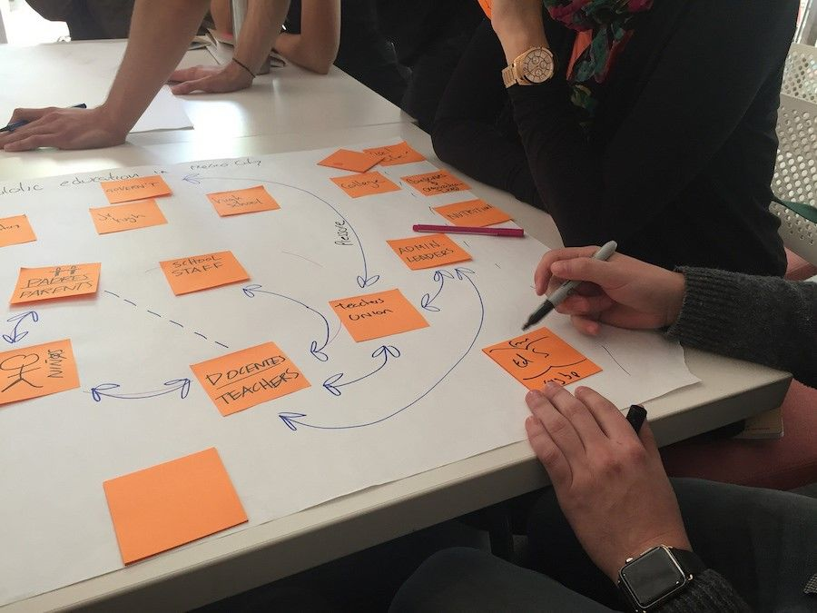 What is A Wicked Problem and How Can You Solve It?