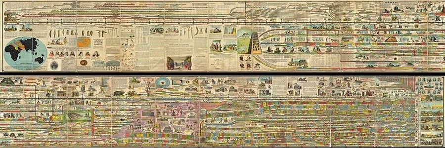 Information Visualization – A Brief Pre-20th Century History
