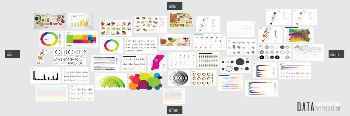 Information Visualization – Who Needs It?