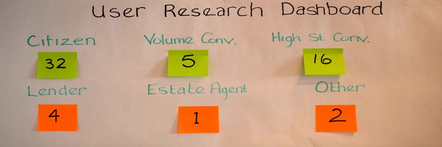 Defining the Objectives of User Research