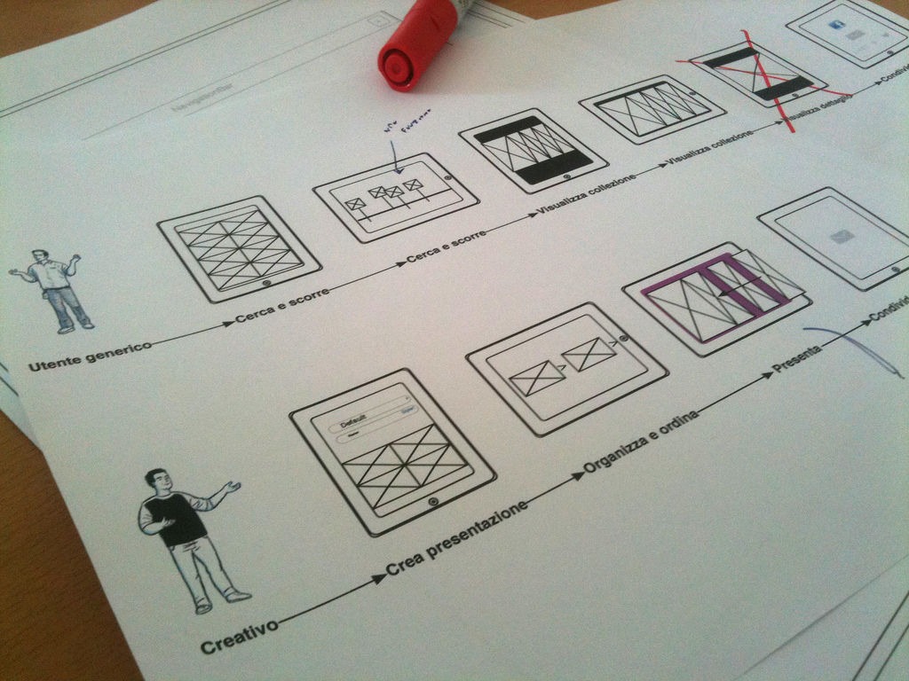 7 Tips to Improve Your UX Design Practice