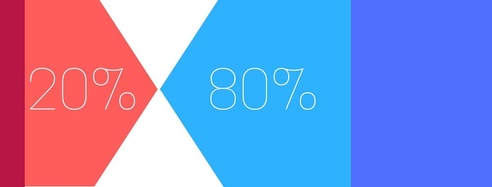 The Pareto Principle and Your User Experience Work