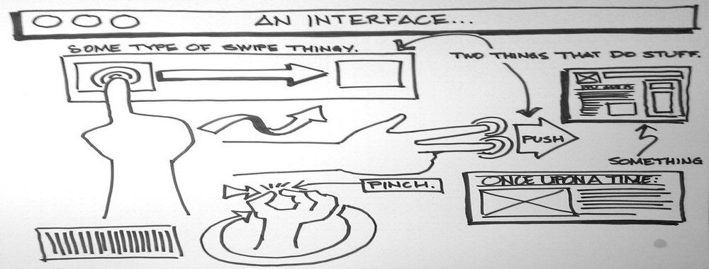 Etch A Sketch:  How to Use Sketching in User Experience Design