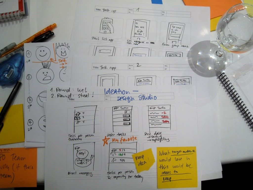 Understand the Elements and Thinking Modes that Create Fruitful Ideation Sessions