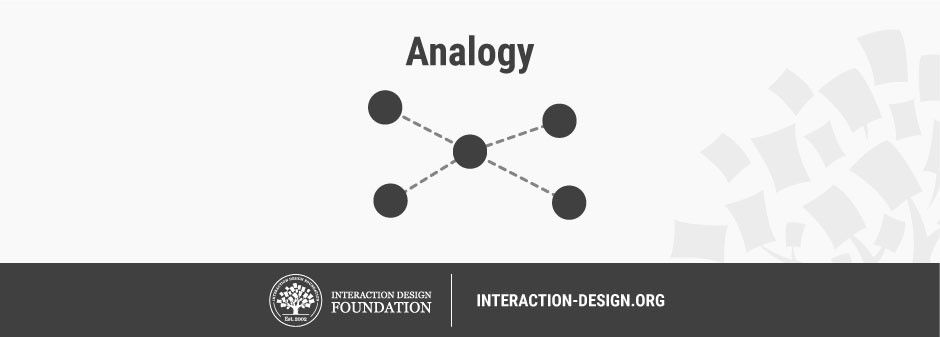 Learn How to Use the Best Ideation Methods: Analogies