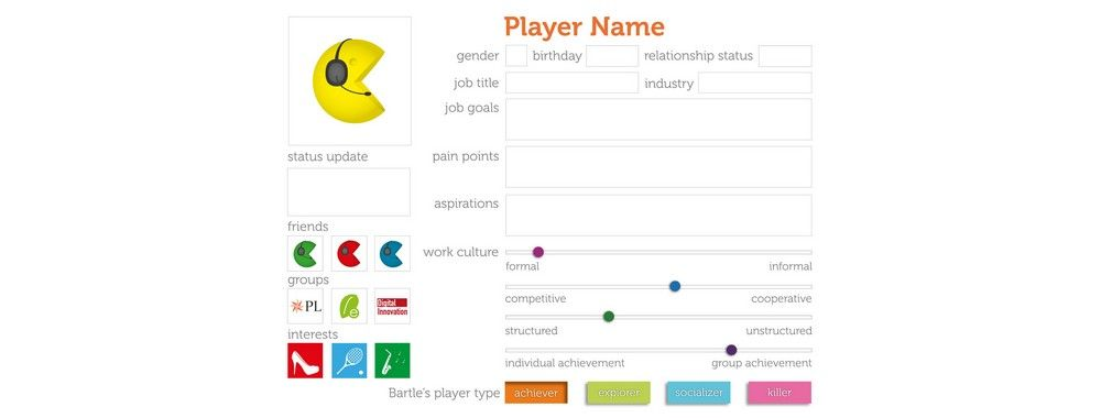 The Persona Template for Gamification