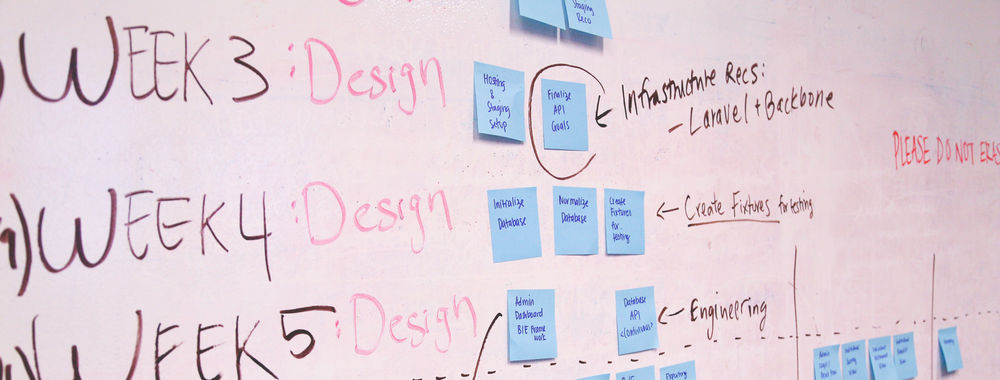 How to Visualize Your Qualitative User Research Results for Maximum Impact