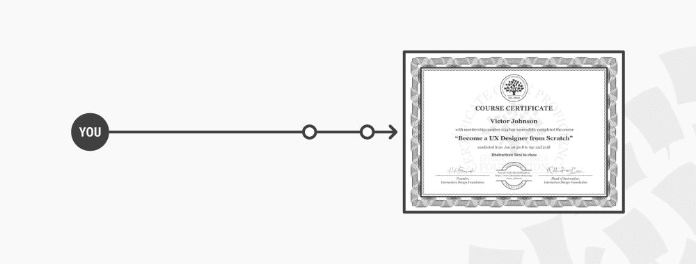 How to Earn Your Course Certificate