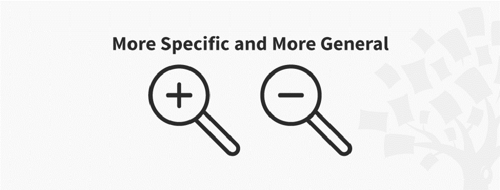 Ideation Method: More Specific and More General