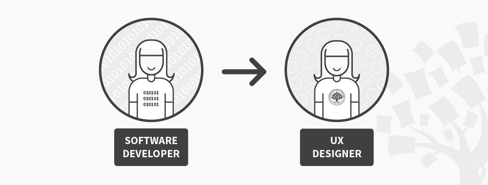 How to Change Your Career from Software Development to UX Design