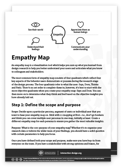 Sample of Empathy Map template
